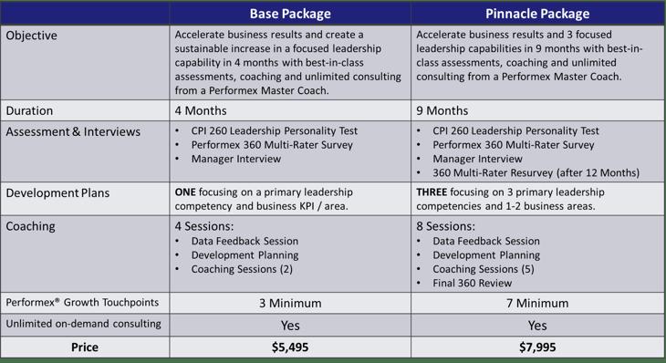 coaching programs-1